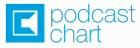 Podcast Chart Badge 140 pixels