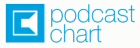 Podcast Chart Badge 140 pixels
